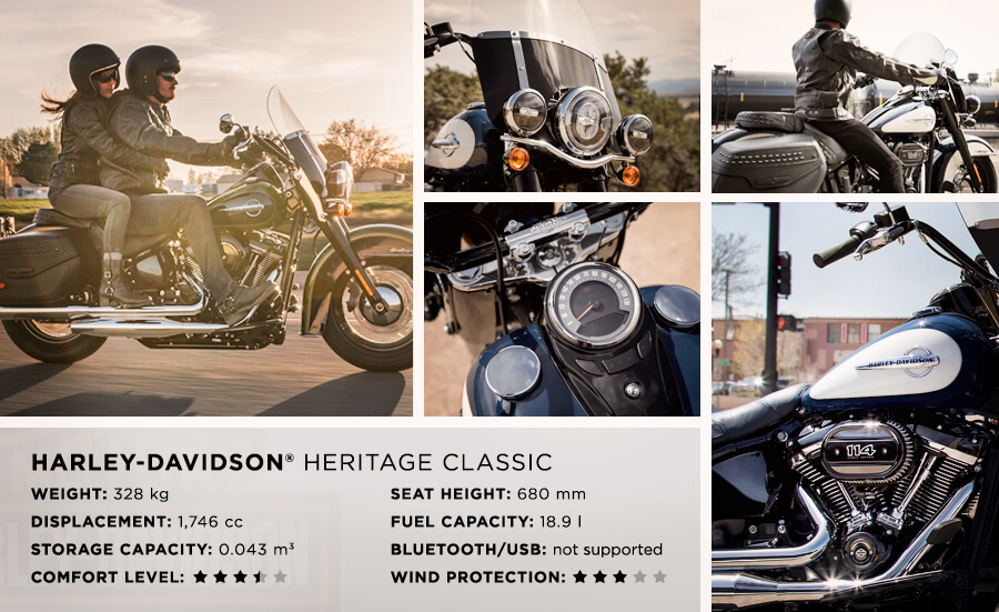 Guide to the Popular Harley-Davidson Motorcycle Models